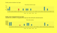 تحليل دقيق لمنافسيك على الفيس بوك