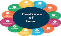 تعلم جافا خطوة بخطوة Java Step By Step
