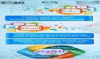 تصاميم ابدعية بالانفوجرافيك .للدعاية والاعلان او مشاريع جامعية ودراسيه وإدارات مدرسيه