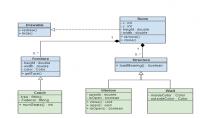 تحليل مشروع ورسم مخططات بلغة UML بدقة وكفاءة عالية