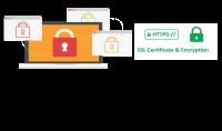تحمي موقعك الإلكتروني من خطر الأختراق مع شهادة SSL لمده شهر