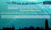 كتاب كيف تحفظ القرآن فى 151 يوم