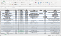 أقدم لك قاعدة بيانات ل 16 568 ألف شركة ومؤسسة في الإمارات