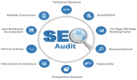I Will Do An SEO Audit On Your Website With Competitor Analysis SEO  Local SEO