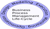 دراسة جدوى اقتصادية للمشاريع التجارية والصناعية وتقديم ارشادات