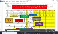 تقديم ملف متكامل أكسل Excel لحساب الأرباح للمتاجر و المشاريع