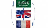 ترجمة 800 كلمة من والى اللغة العربية او الانجليزية او الفرنسية
