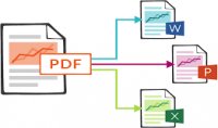 Convert Any file type to PDF or Word and And vice versa