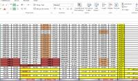 بناء قواعد البيانات باستخدام الاكسل والوورد واكسيس
