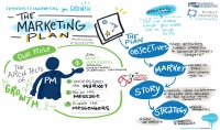 خطه تسويقيه Marketing plan