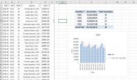 تعديل و إضافة بيانات بإستخدام مايكروسوفت إكسل