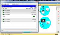 مشروع أنترنت الأشياء على packet tracer