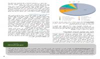 كتابة المحتوى العلمي والطبي باللغة العربية أو الإنجليزية  3 صفحات
