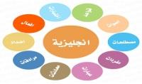 المساعدة في فهم وشرح قواعد اللغة الانجليزية