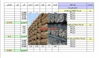 حساب كميات مواد البناء المعمارية وتكلفة البناء