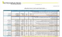 حساب كميات بنود الأعمال للخرط وتقديرات في شكل جدول اكسل قابل للتعديل