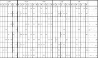 انشاء جدول مدرسي متكامل في يوم واحد فقط