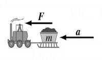 شرح موضوعات متنوعة فى الفيزياء و الميكانيكا