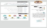 تصمبم سيرة ذاتية و بورتفوليو تفاعلي ادوبي إنديزاين