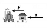 شرح موضوعات فى الديناميكا الحرارية و ميكانيكا الموائع