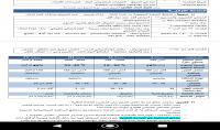 تلخيص الكتب و المحاضرات و المقالات العربية