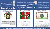 الإعلان الممول في الفيسبوك ابتداء من 5$