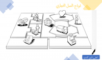 بناء نموذج العمل التجاري Business Model Canvas الذي يحول فكرتك الى مشروع