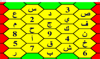 برنامج عبارة عن لوحة تحكم مسابقات حروف