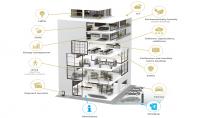 تصميم أنظمة BMS للمباني