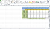 ادخال بيانات على برنامج Excel واجراء العمليات الحسابية