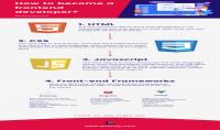 تصميم و تطوير مواقع متجاوبة مع كل الشاشات html5 css3 js jquery bootstrap
